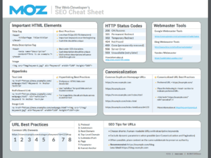 Essential Web Design PDFs / Cheatsheets – Design Right